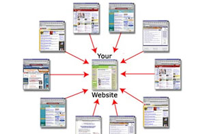 link building o generación de enlaces externos