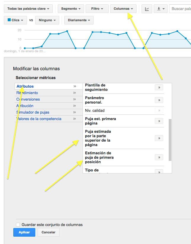 Estimación de pujas posición superior en AdWords