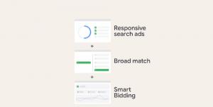 Ofertas automatizadas, anuncios responsivos y palabras clave en amplia